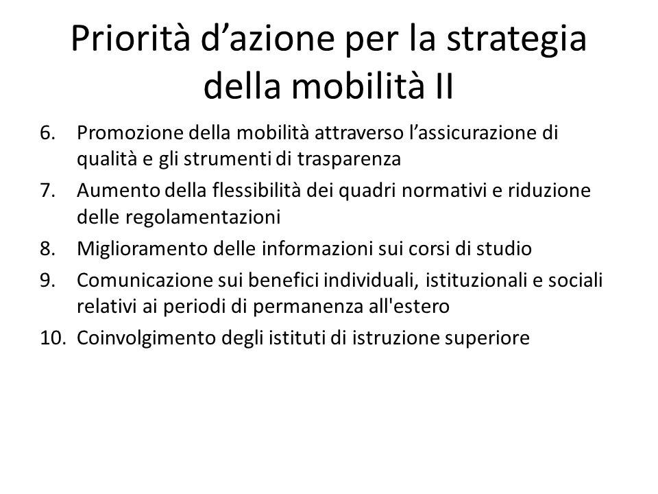 Priorità d'azione per la strategia della mobilità II