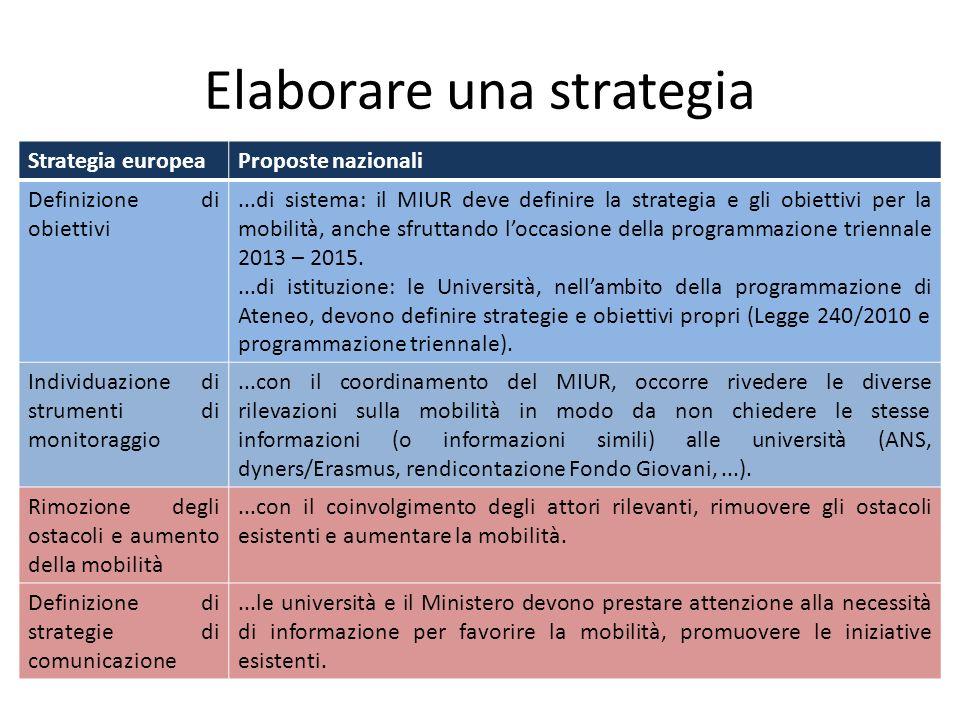 Elaborare una strategia