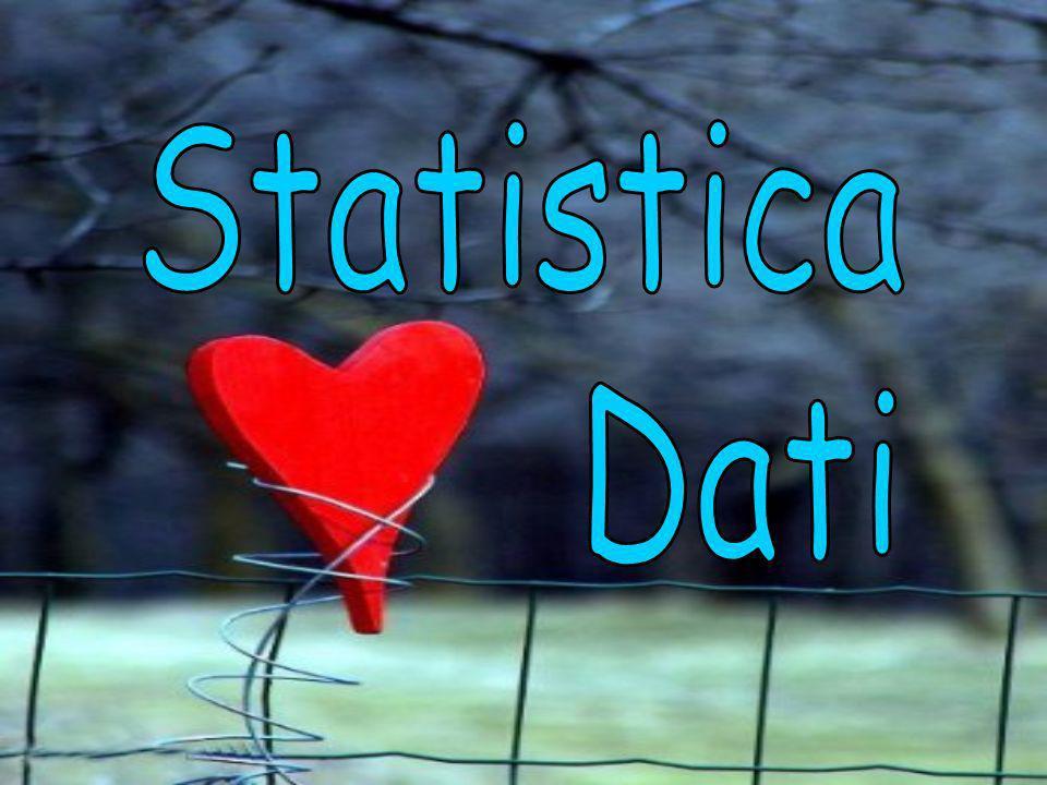 Statistica Dati