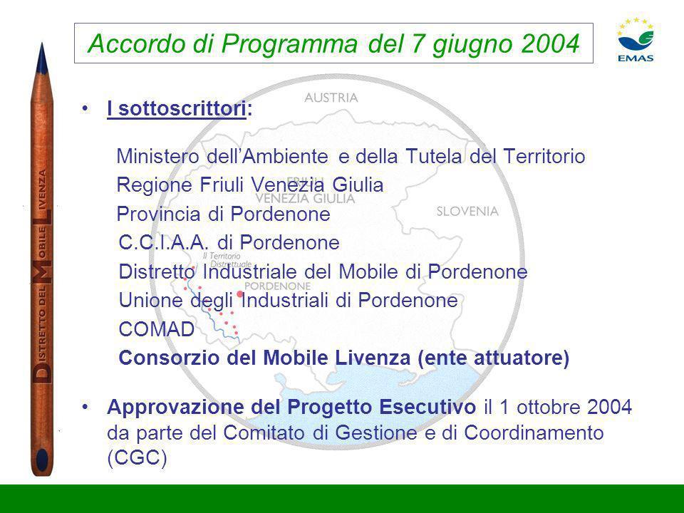 Accordo di Programma del 7 giugno 2004