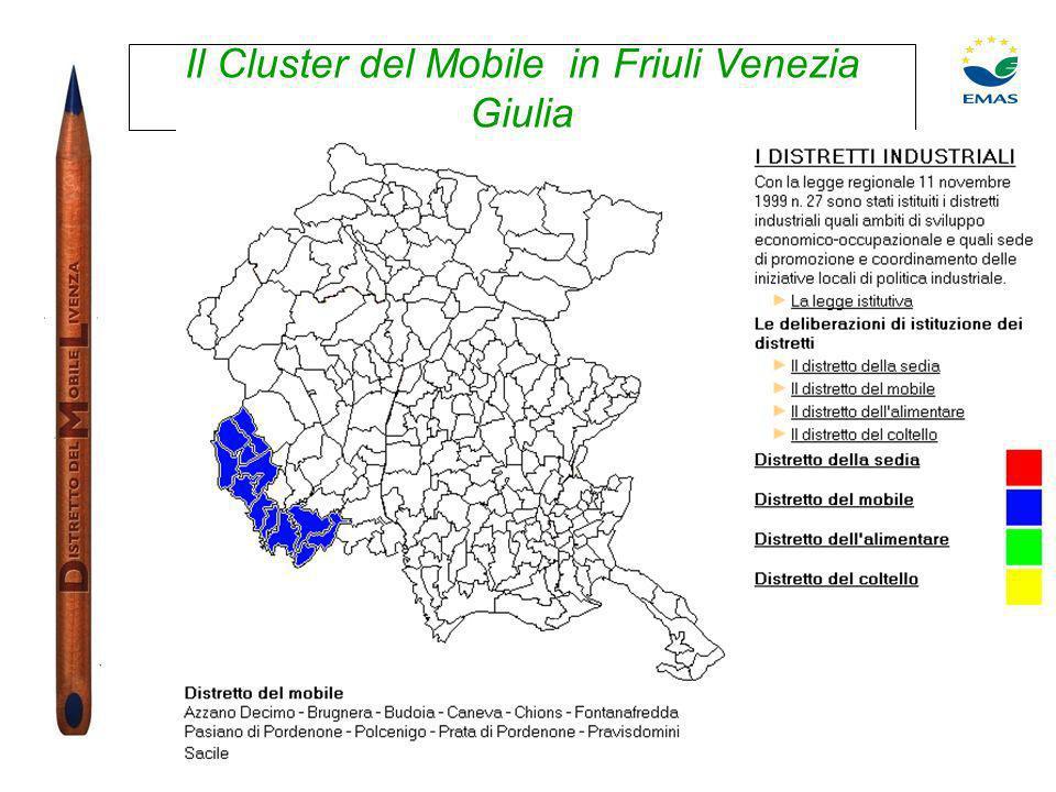 Il Cluster del Mobile in Friuli Venezia Giulia