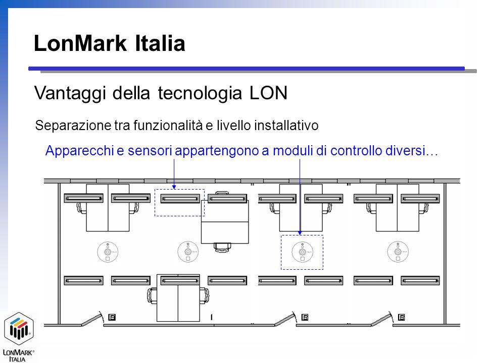 LonMark Italia Vantaggi della tecnologia LON