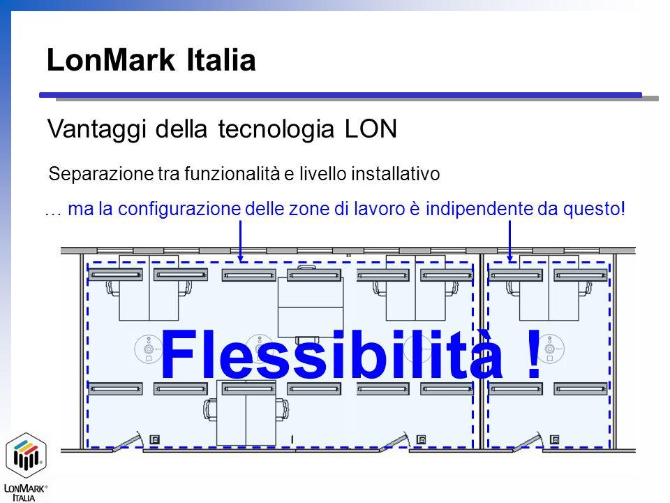 Flessibilità ! LonMark Italia Vantaggi della tecnologia LON