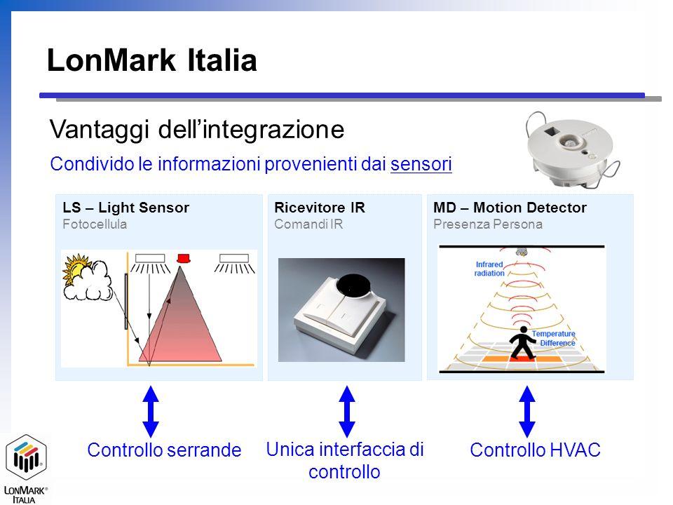 LonMark Italia Vantaggi dell'integrazione