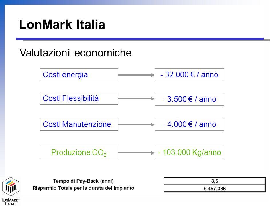 Valutazioni economiche