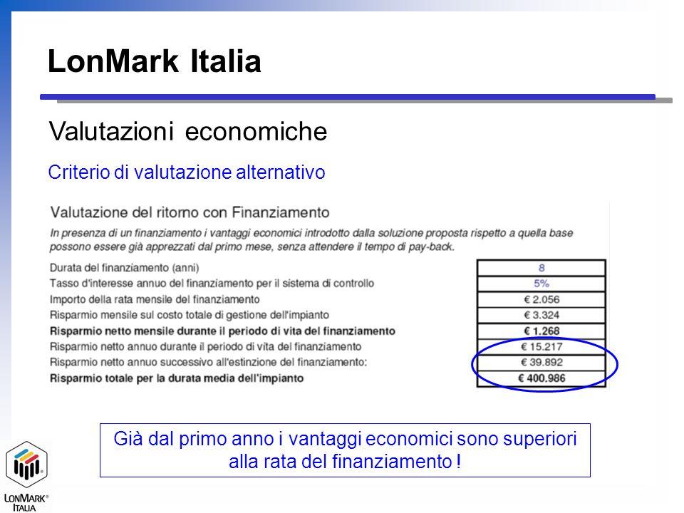 LonMark Italia Valutazioni economiche