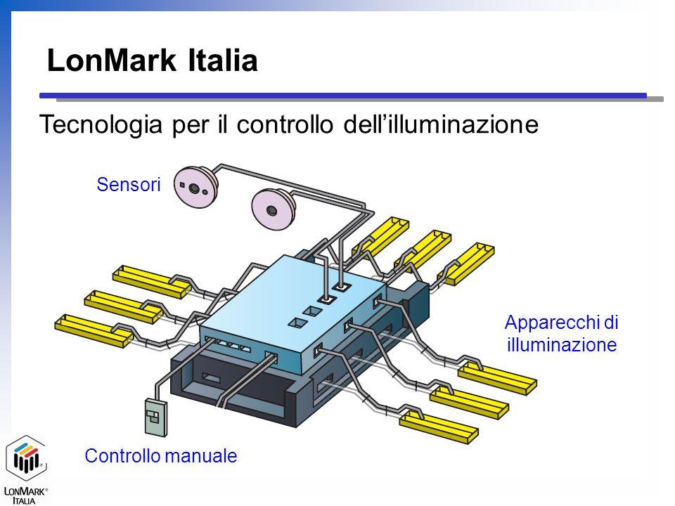 LonMark Italia Tecnologia per il controllo dell'illuminazione Sensori