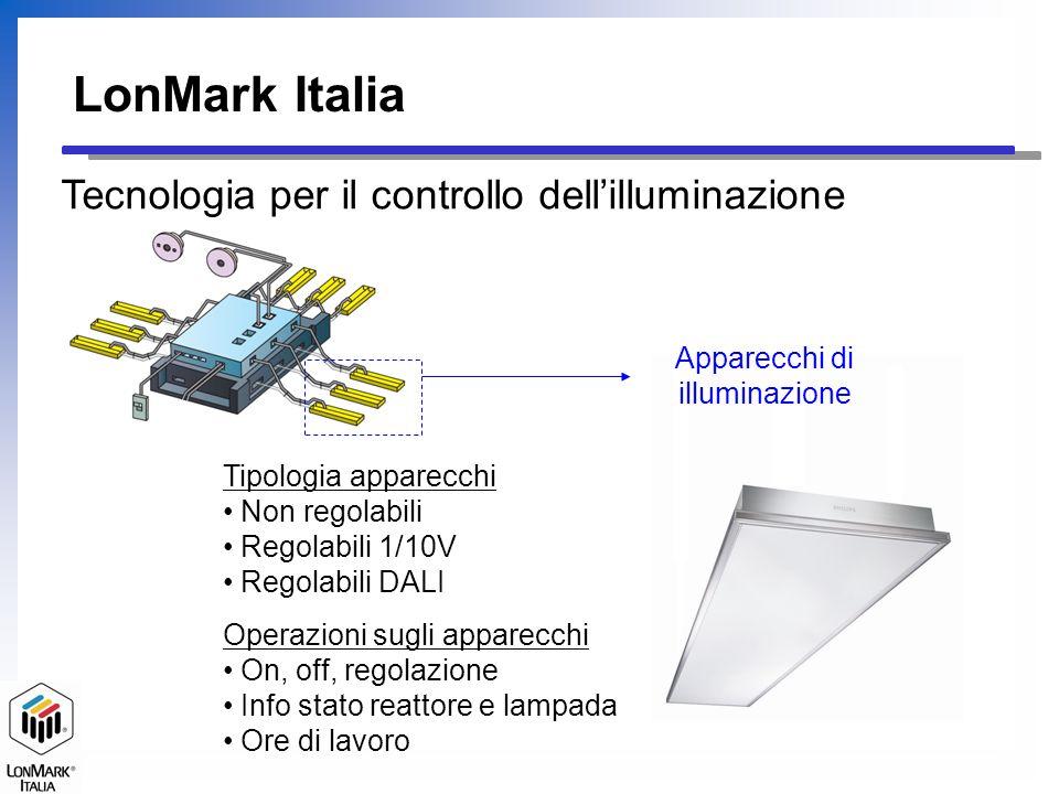 LonMark Italia Tecnologia per il controllo dell'illuminazione
