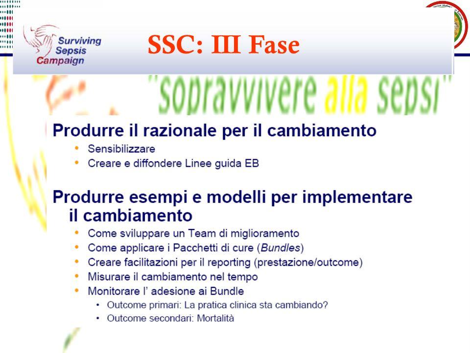 SSC: III Fase