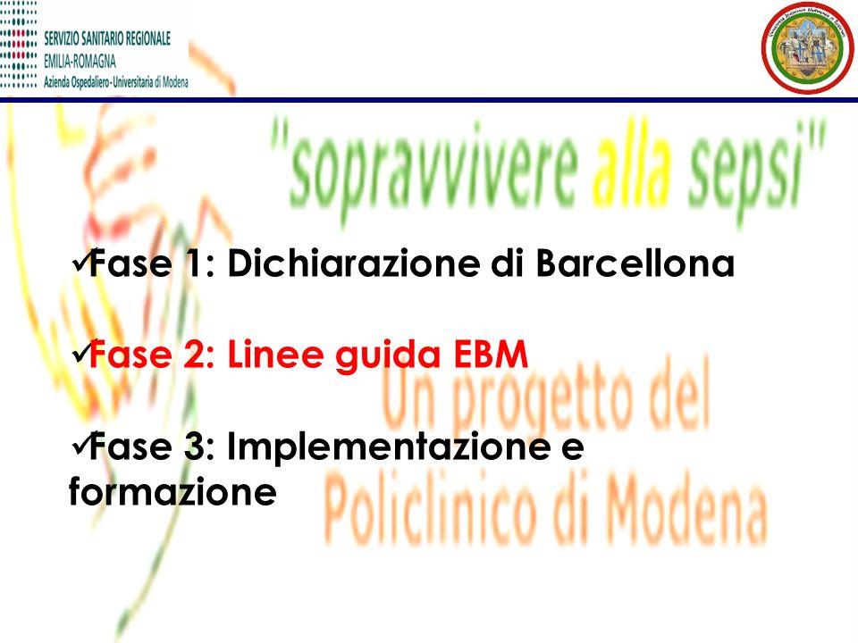 Fase 1: Dichiarazione di Barcellona