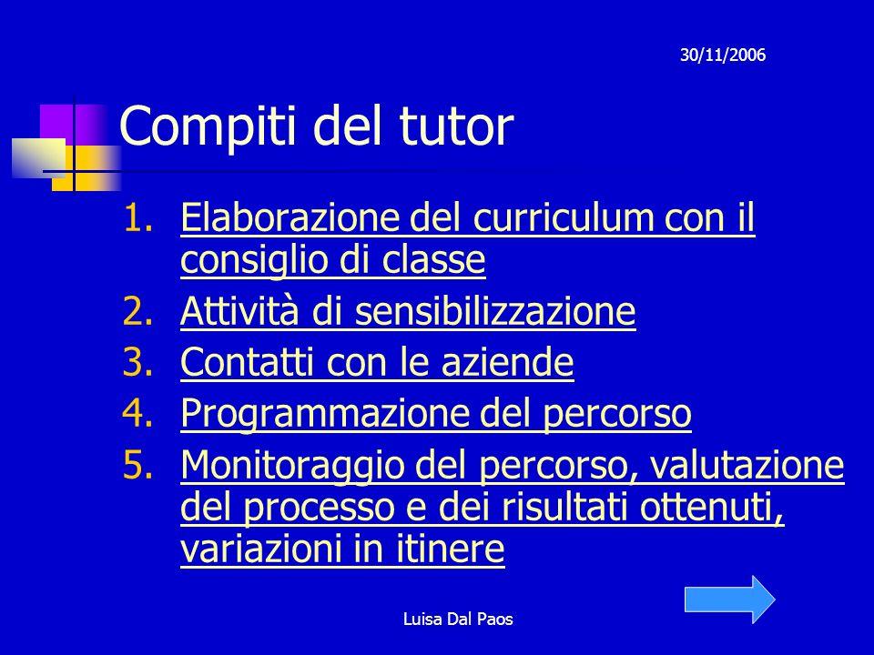 Compiti del tutor 30/11/2006. Elaborazione del curriculum con il consiglio di classe. Attività di sensibilizzazione.