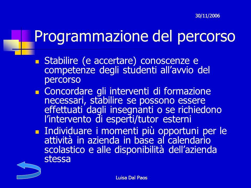 Programmazione del percorso
