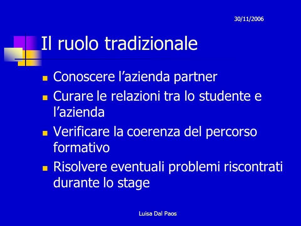 Il ruolo tradizionale Conoscere l'azienda partner