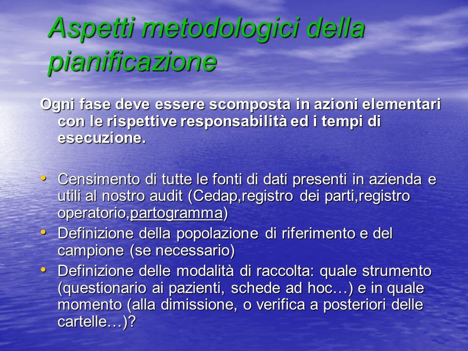 Aspetti metodologici della pianificazione