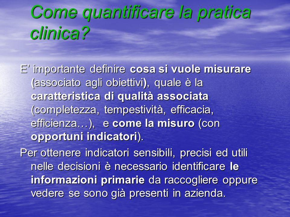 Come quantificare la pratica clinica