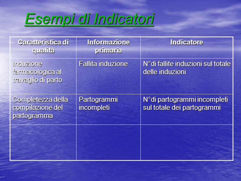 Caratteristica di qualità Informazione primaria