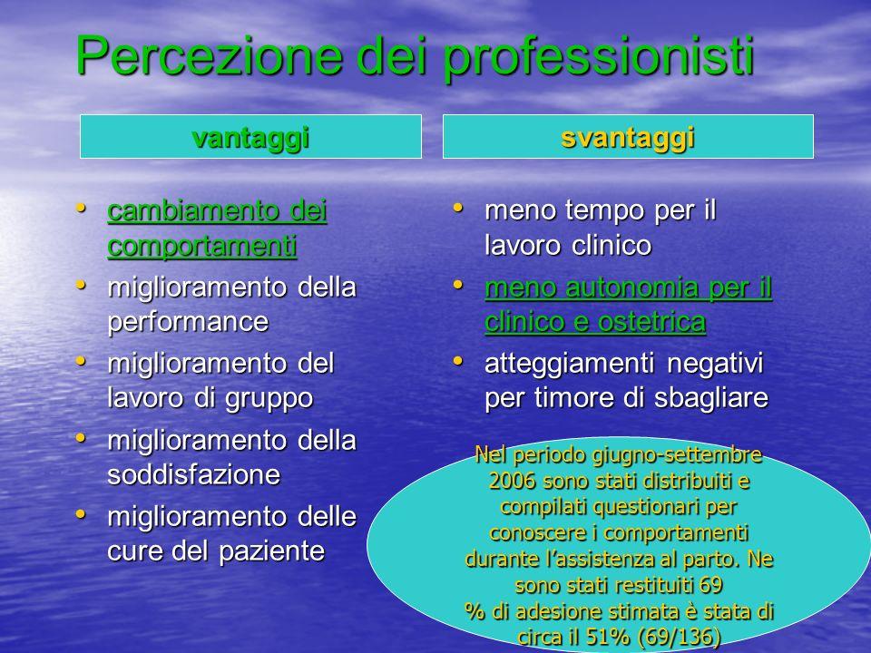 Percezione dei professionisti