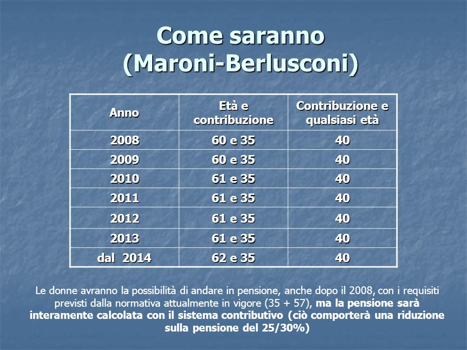 Come saranno (Maroni-Berlusconi)