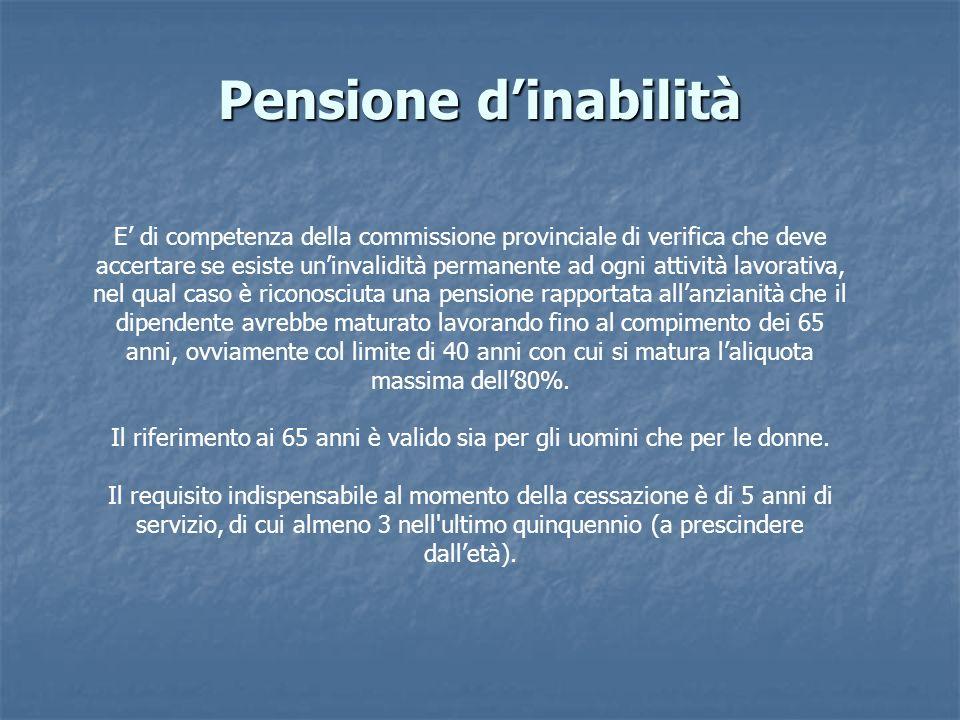 Pensione d'inabilità