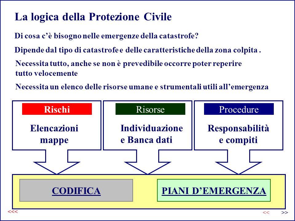 La logica della Protezione Civile