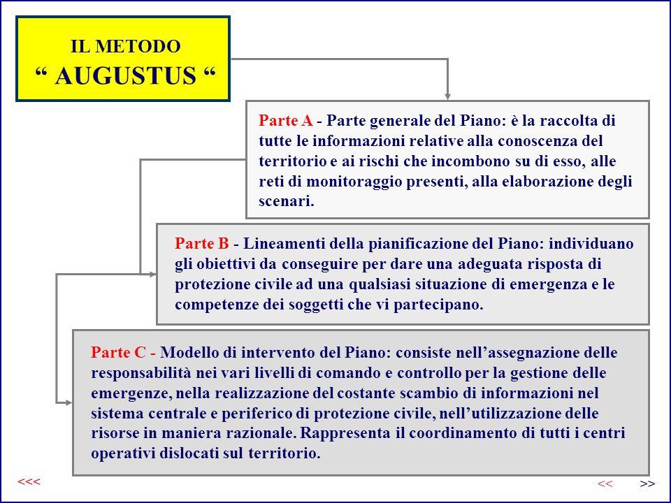 IL METODO AUGUSTUS Parte A - Parte generale del Piano: è la raccolta di. tutte le informazioni relative alla conoscenza del.