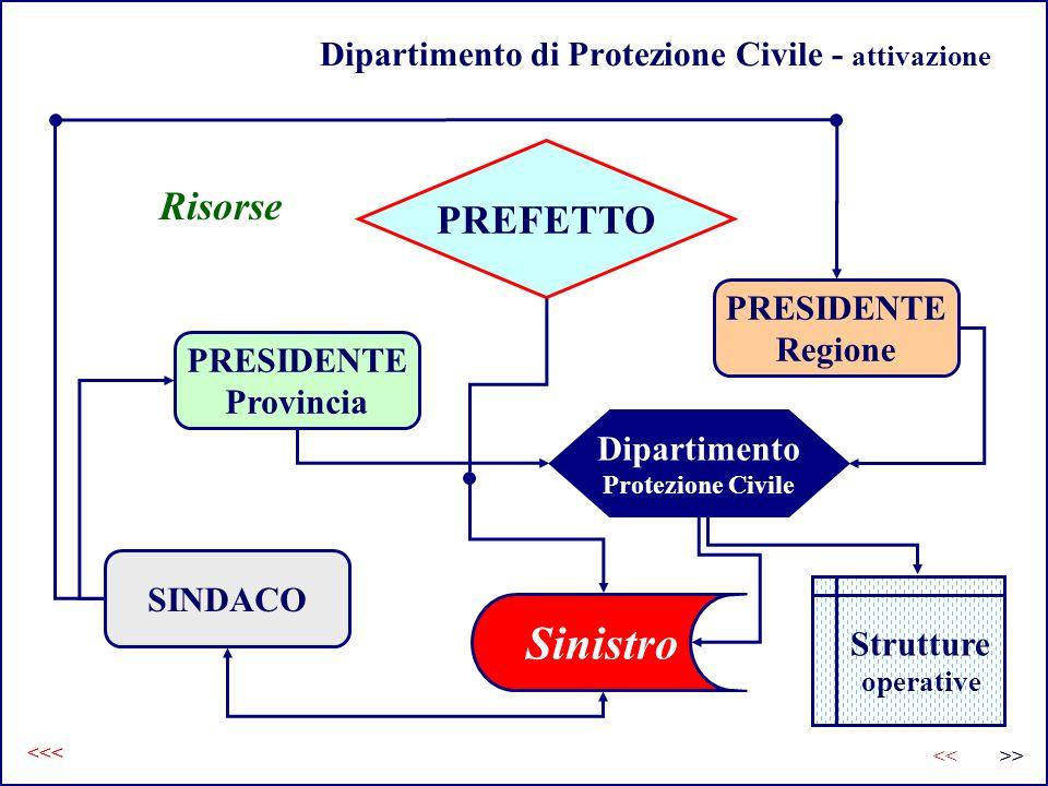 Dipartimento di Protezione Civile - attivazione
