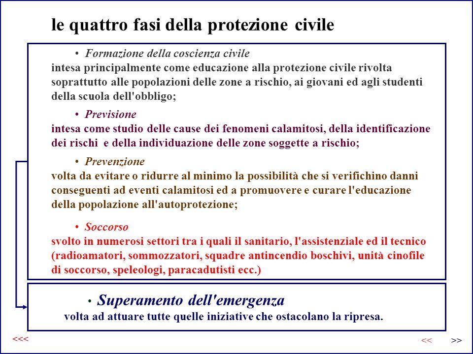 le quattro fasi della protezione civile