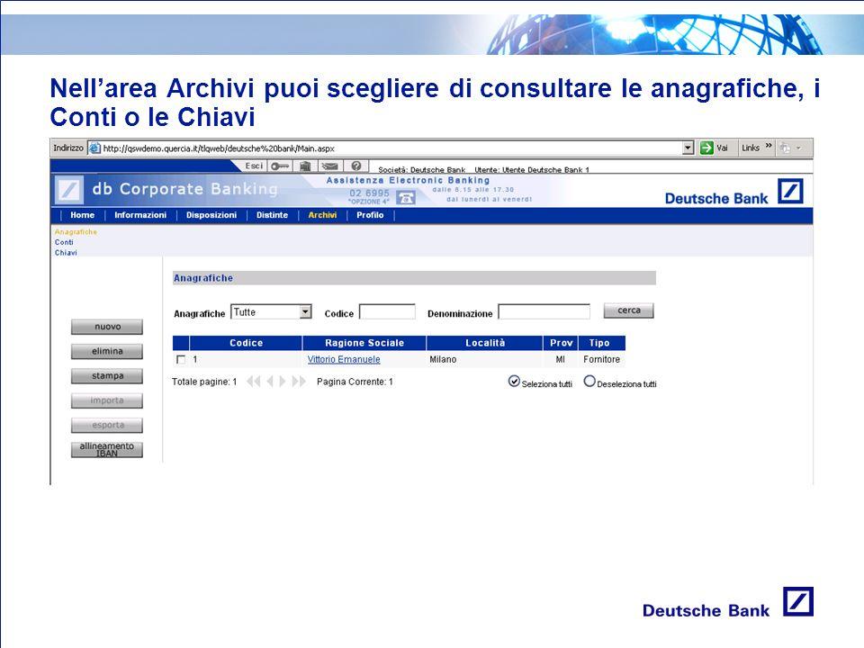 Nell'area Archivi puoi scegliere di consultare le anagrafiche, i Conti o le Chiavi