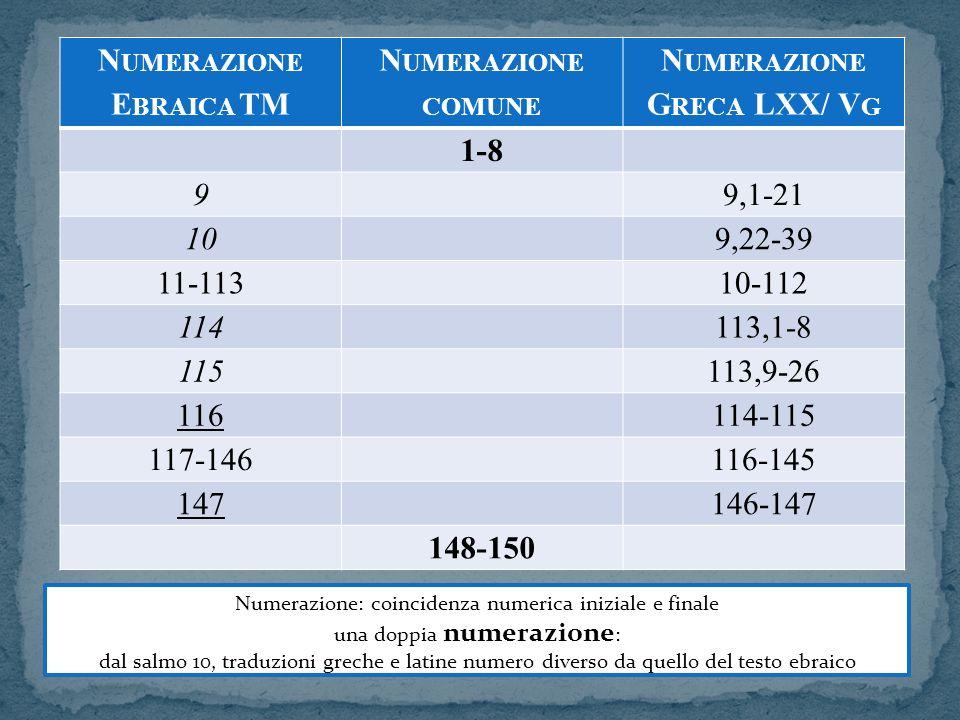 Numerazione Ebraica TM Numerazione Greca LXX/ Vg