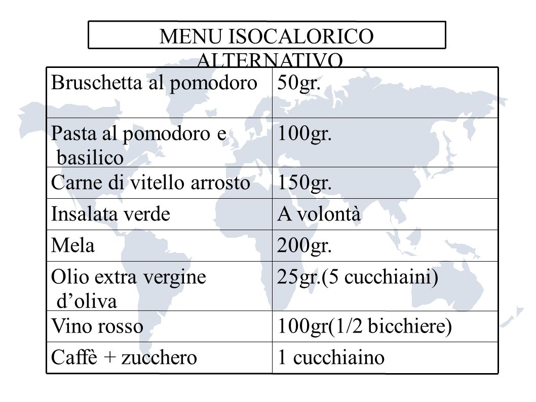 MENU ISOCALORICO ALTERNATIVO