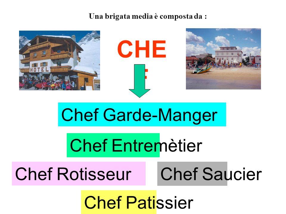 CHEF Chef Garde-Manger Chef Entremètier Chef Rotisseur Chef Saucier