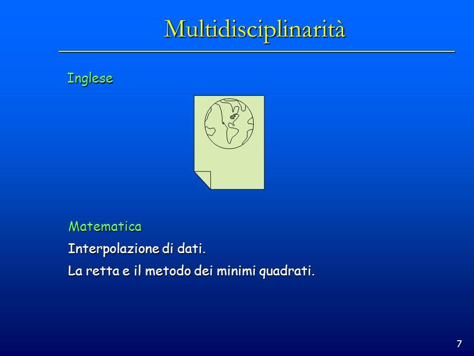 Multidisciplinarità Inglese Matematica Interpolazione di dati.
