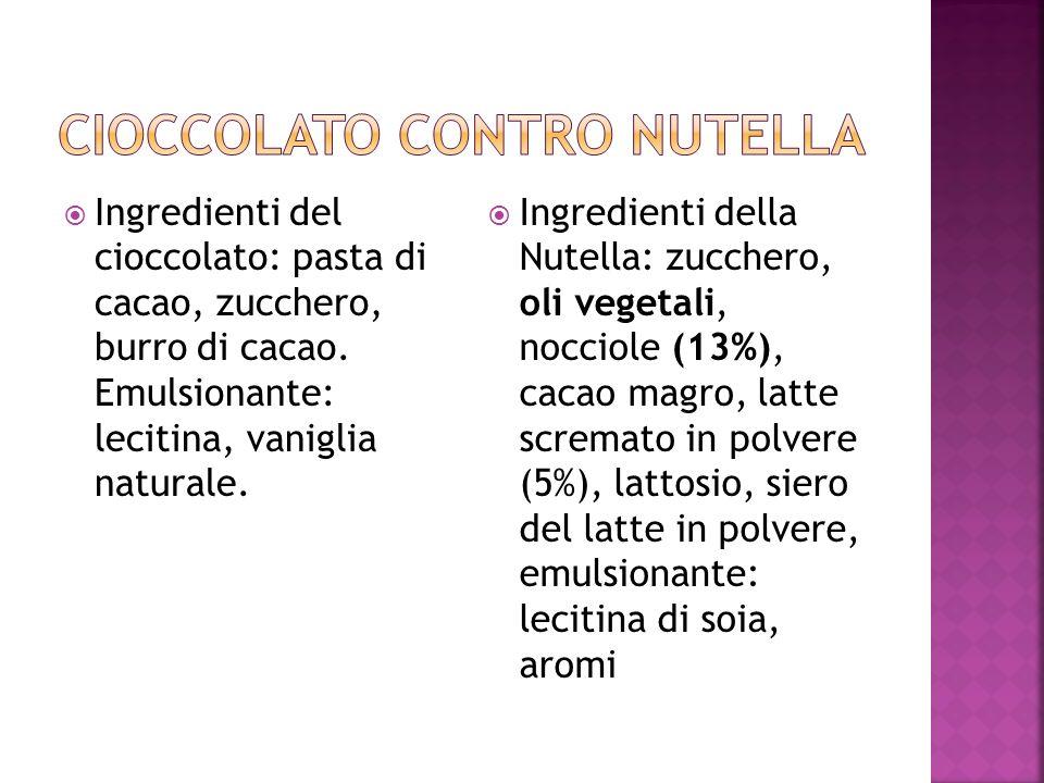 Cioccolato contro Nutella