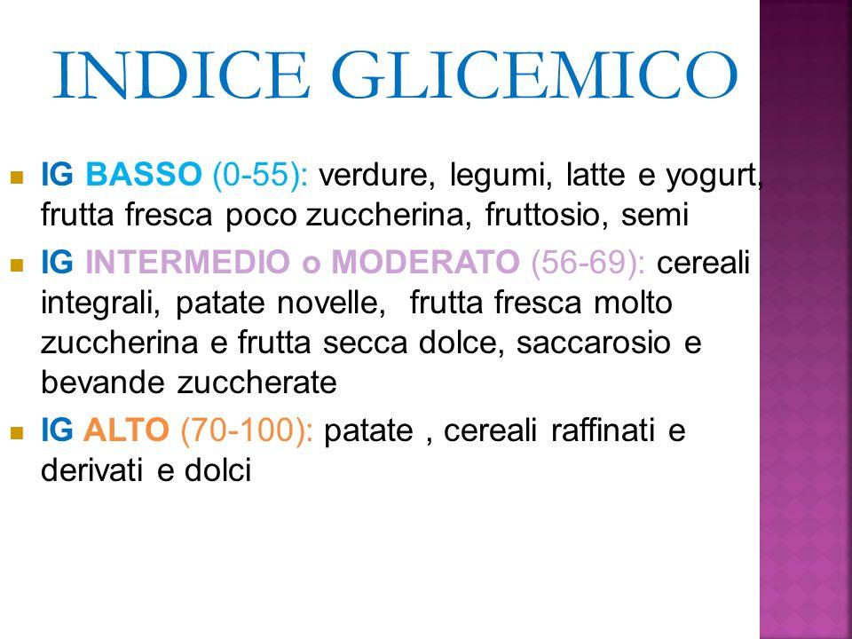 INDICE GLICEMICO IG BASSO (0-55): verdure, legumi, latte e yogurt, frutta fresca poco zuccherina, fruttosio, semi.
