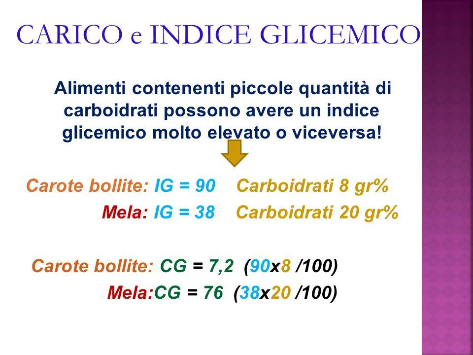 CARICO e INDICE GLICEMICO
