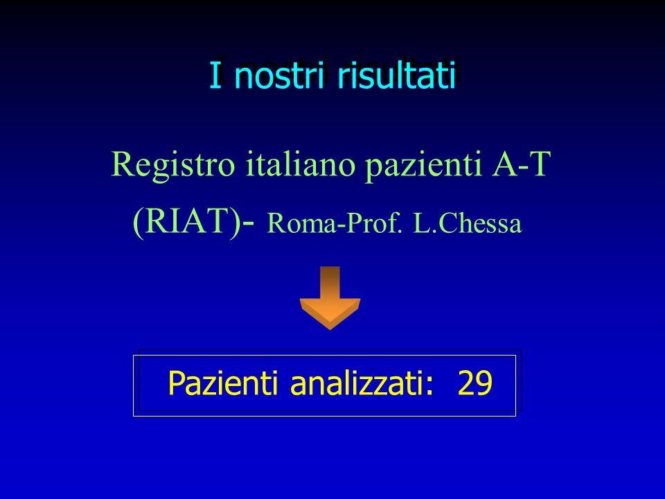 Registro italiano pazienti A-T (RIAT)- Roma-Prof. L.Chessa