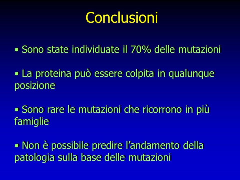 Conclusioni Sono state individuate il 70% delle mutazioni