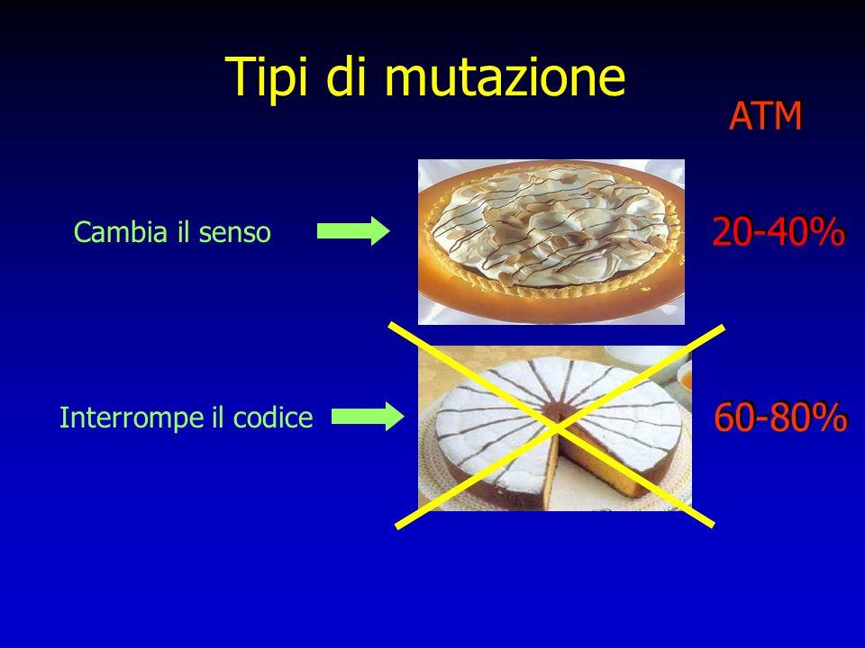 Tipi di mutazione ATM 20-40% 60-80% Cambia il senso