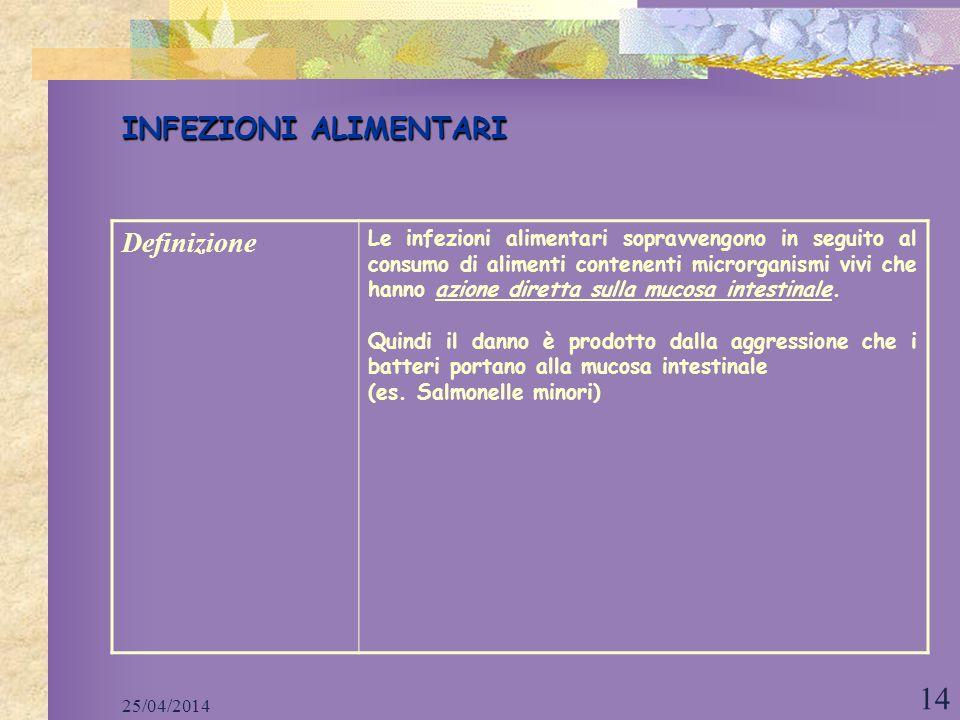 INFEZIONI ALIMENTARI Definizione