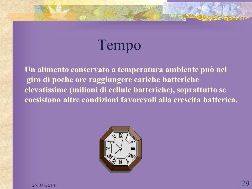 Tempo Un alimento conservato a temperatura ambiente può nel