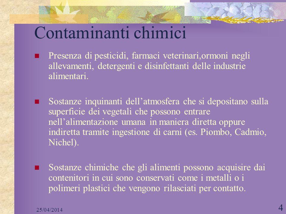 Contaminanti chimici Presenza di pesticidi, farmaci veterinari,ormoni negli allevamenti, detergenti e disinfettanti delle industrie alimentari.