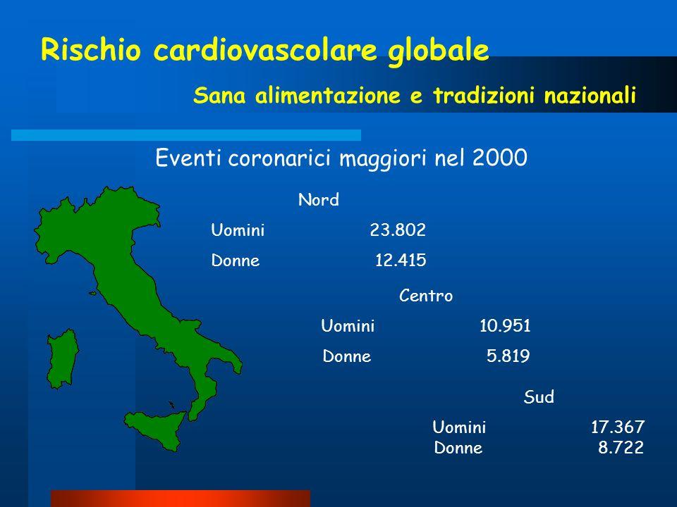 Eventi coronarici maggiori nel 2000
