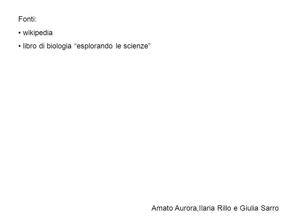Fonti: wikipedia libro di biologia esplorando le scienze Amato Aurora,Ilaria Rillo e Giulia Sarro