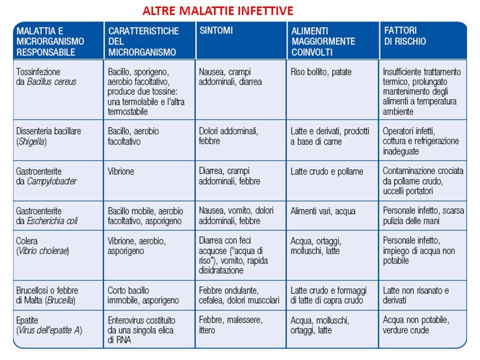 ALTRE MALATTIE INFETTIVE