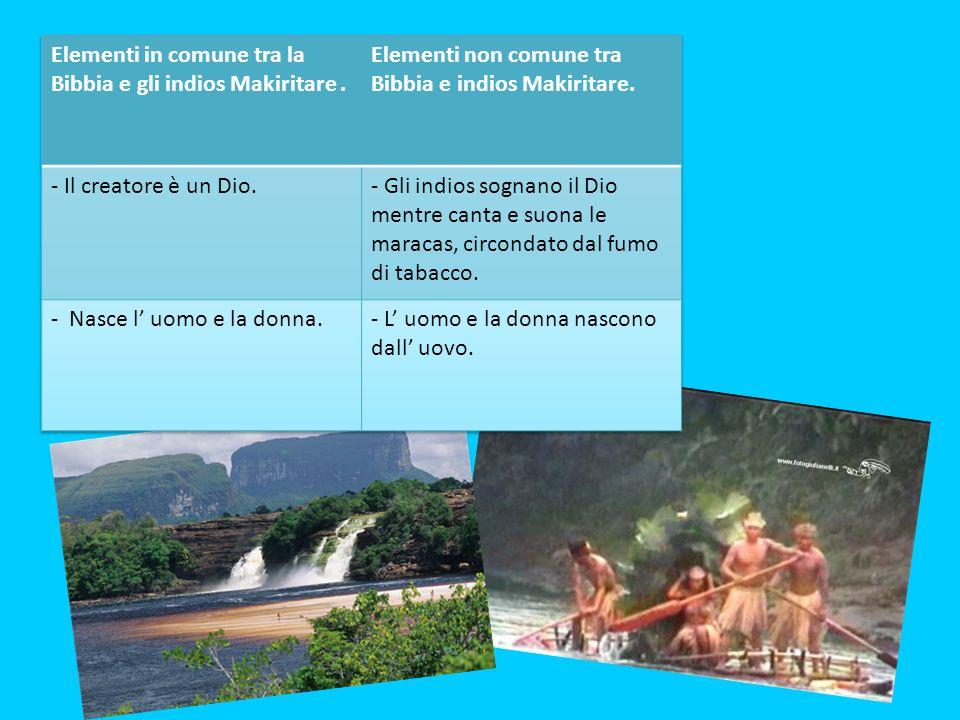 Elementi in comune tra la Bibbia e gli indios Makiritare .