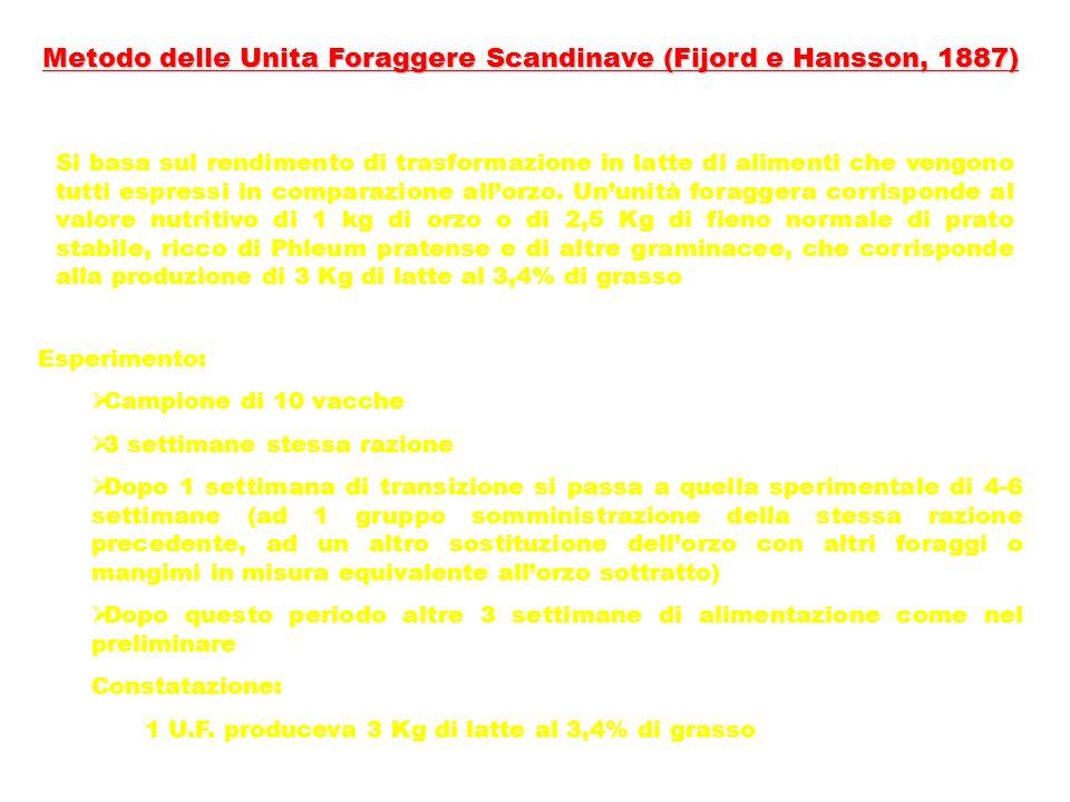Metodo delle Unita Foraggere Scandinave (Fijord e Hansson, 1887)