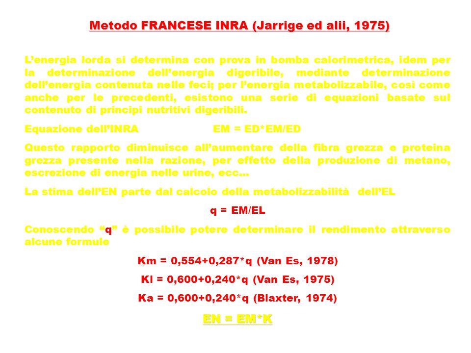 Metodo FRANCESE INRA (Jarrige ed alii, 1975)