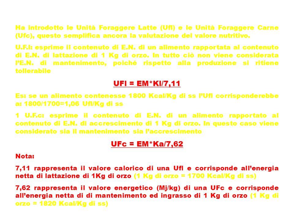 UFl = EM*Kl/7,11 UFc = EM*Ka/7,62