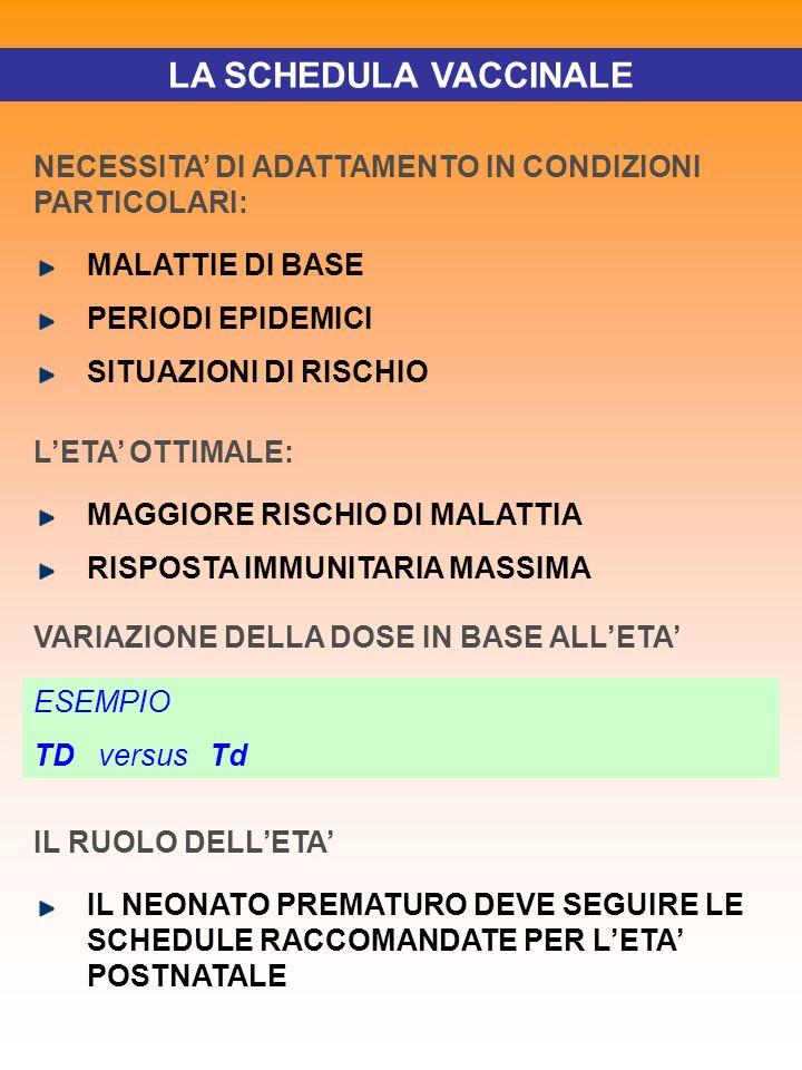 LA SCHEDULA VACCINALE NECESSITA' DI ADATTAMENTO IN CONDIZIONI PARTICOLARI: MALATTIE DI BASE. PERIODI EPIDEMICI.