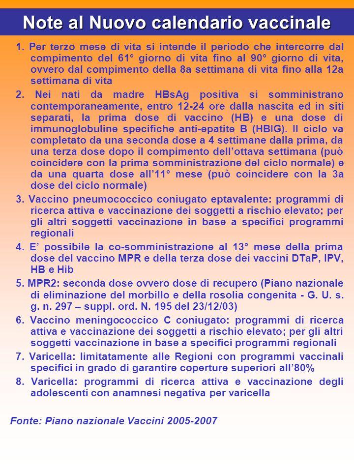 Note al Nuovo calendario vaccinale
